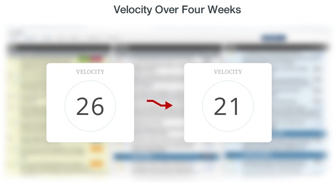 Velocity-by-Pivotal-Tracker