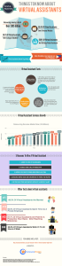 virtual-assistants-infographic-by-OutsourceWorkers