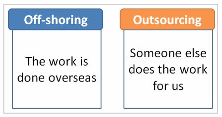 Offshoring & Outsourcing