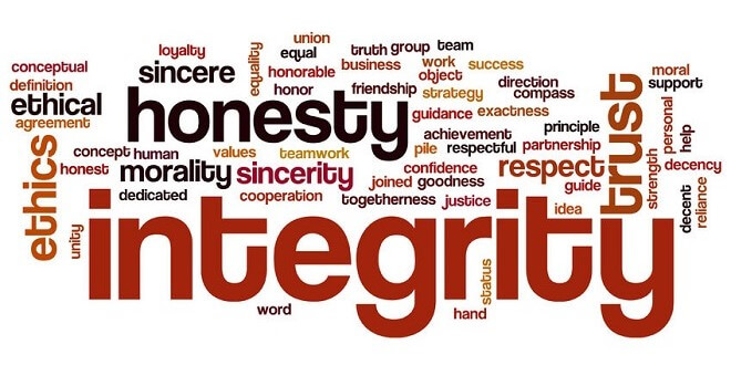 Importance of Database Security Image in Outsource Workers Integrity and Honesty Word Cloud
