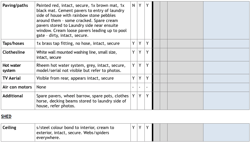 Transcribing Entry Condition Reports Image in Outsource Workers Table of Back of Property Pavings Paths Taps Page 38