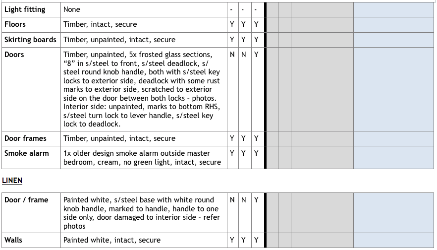 Transcribing Entry Condition Reports Image in Outsource Workers Table of Entry Area and Linen Page 5