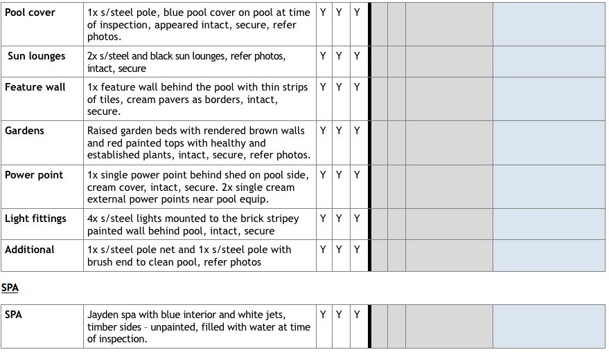 Transcribing Entry Condition Reports Image in Outsource Workers Table of Pool and Spa Page 41